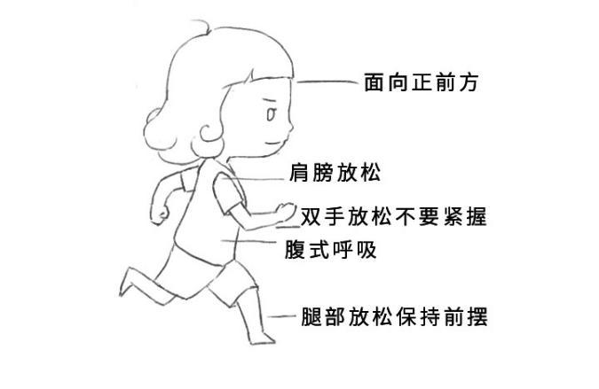 怎样撩到爱运动的摩羯座-陈农夫跑步汤 第6张